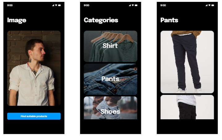 What are the secret ingredients of Pinterest's fashion recommendations? — Part 1